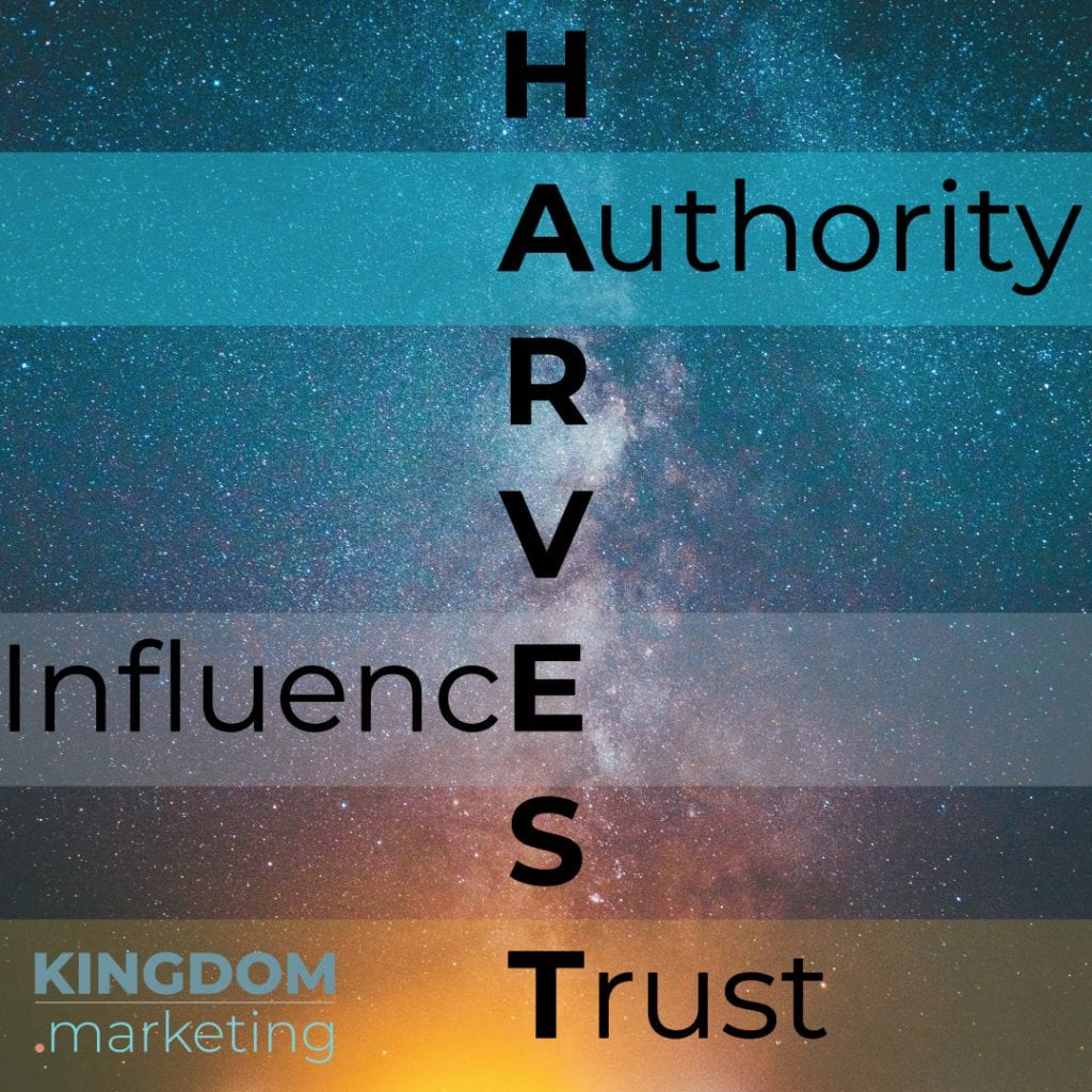 The harvest from sowing into our readers: trust, influence, authority